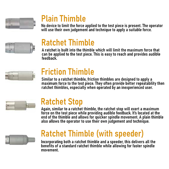 mytutoyo ratchet types