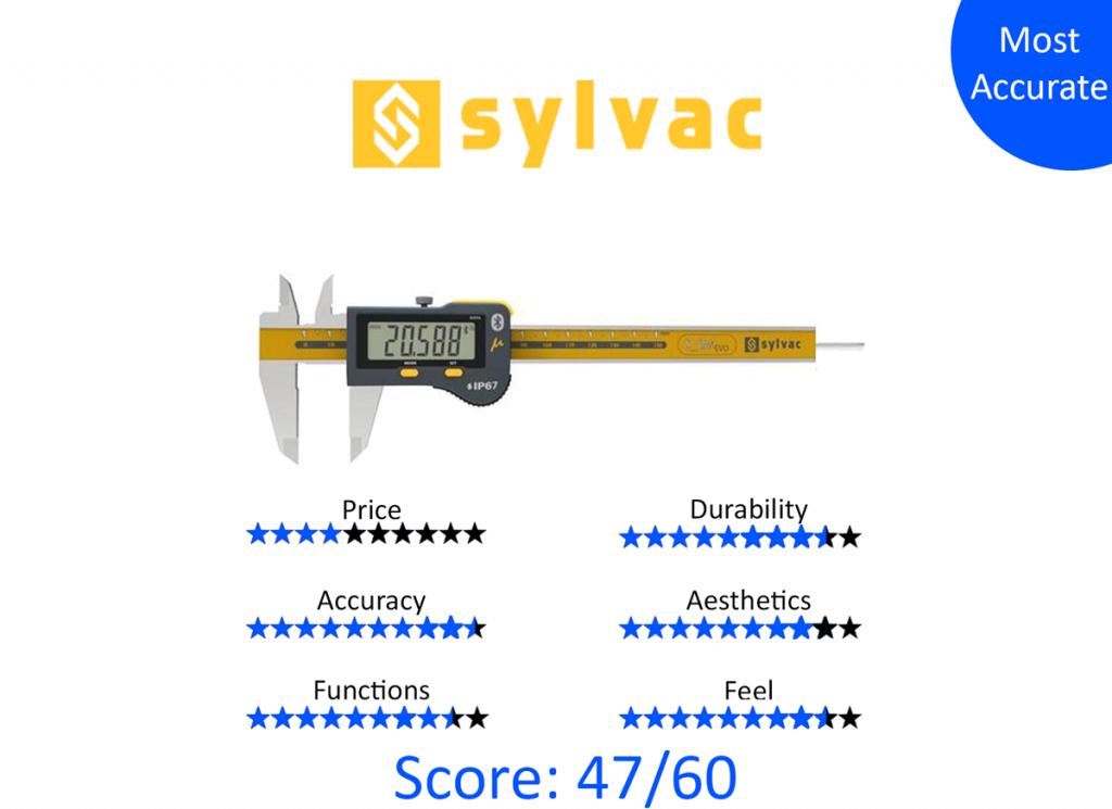 9 Best Digital Calipers: 3. Sylvac 30-810-9506 S_Cal EVO Micron IP67 Digital Caliper