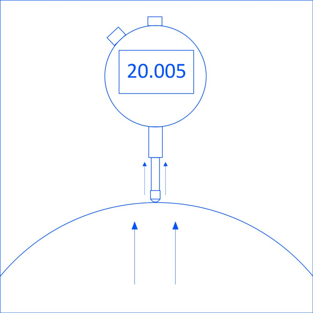 Dial Indicator types: Digital indicator example